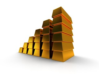 business graph of gold bars 3d render