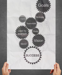 gear business success chart as concept