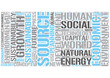 Sustainable development Word Cloud Concept