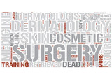 Dermatology Word Cloud Concept poster