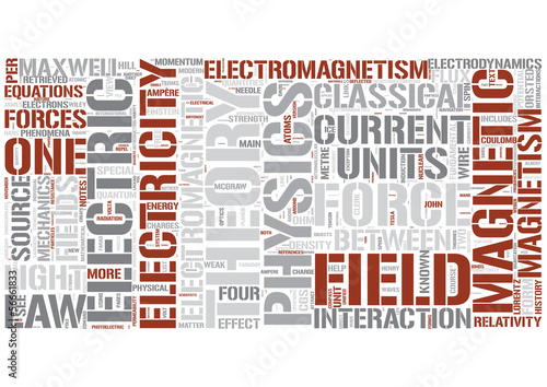Electromagnetism Word Cloud Concept