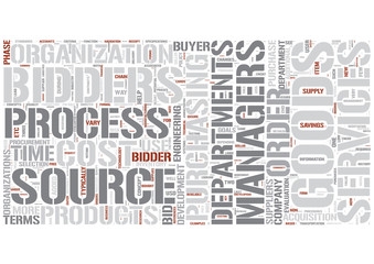 Purchasing Word Cloud Concept