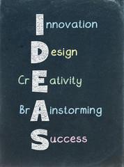 IDEAS on BLACKBOARD (innovation solutions creativity brain)