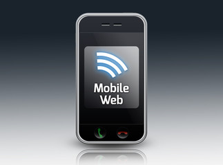 "Smartphone ""Mobile Web"""