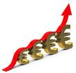 Das Gewinnwachstum