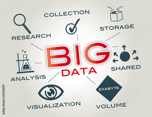 Big Data english