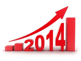 2014 statistics