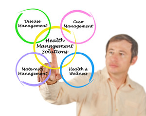 Health management solution
