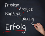Hand writing problem analyse konzept losung and erfolg