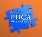 PDCA  on Blue Puzzle Pieces. Business Concept.