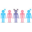 Various gender identities, set of icons
