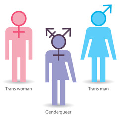 Transgender icons: trans woman, trans man, genderqueer