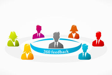 360 feedback business assessment human resource evaluation