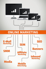 Online Marketing for all devices
