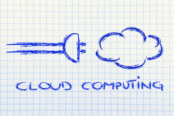 sketch of plug and cloud, concept of cloud computing