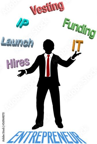 Entrepreneur juggles lean startup plan