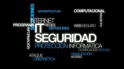 IT seguridad protección informática nube de etiquetas animación