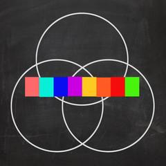 Eight Letter Word Venn Diagram Shows Intersect Or Overlap