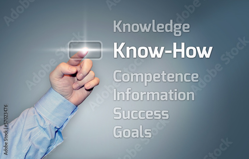 "Virtual Touchscreen ""Know-How"""