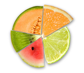 Grafico frutta