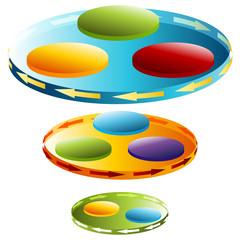3d Rotating Disc Chart