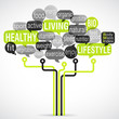word cloud : tree healthy living
