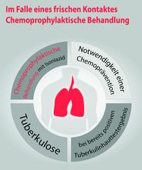 Tuberkulose_Schwindsucht_Bakterie