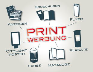Printwerbung Konzept