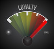 loyalty level measure meter from low to high
