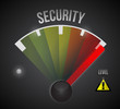 security level measure meter from low to high