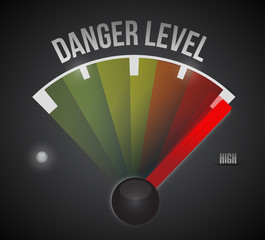 danger level level measure meter from low to high,