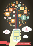 Mobile Cloud Service infographic