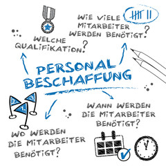 Personalbeschaffung, Recruiting