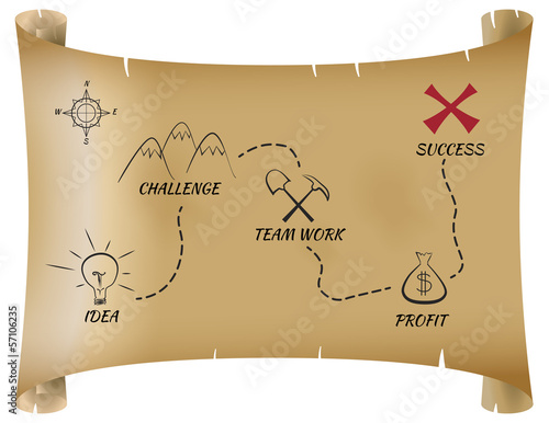 Parchment map shows path from idea to success in business.