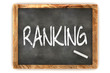 Blackboard Ranking
