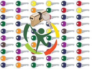 chiave con serratura