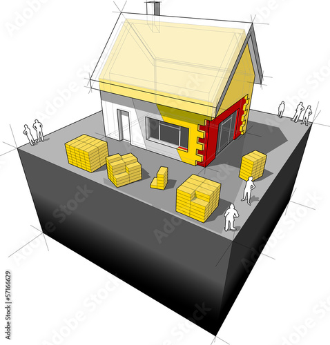 House with additional wall and roof insulation