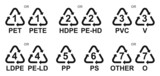 Symbols for marking types of plastics