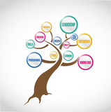career tree illustration design