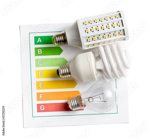 various lightbulbs with energy label