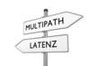 Multipath / Latenz