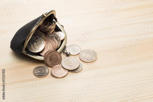 木目の背景にがま口財布と硬貨