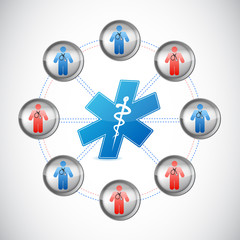 medical doctors network connected