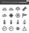 Forecast symbols 2