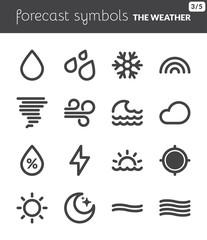 Forecast symbols 1