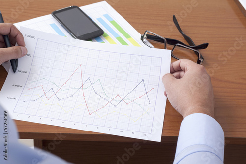 Business Data Analyzing