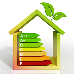 Energy Efficiency Rating Icon Shows Green House