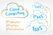 orange & blue drawing : cloud computing layers