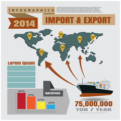 infographics import and export