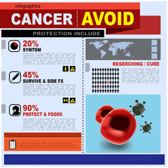 cancer information, research, medical infographics vector